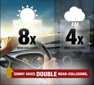 Distracted Driving Forecast (1)
